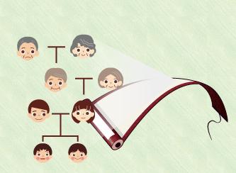 家系図どっとこむ
