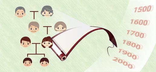 富山 家系図作成 家のための家系図 家制度